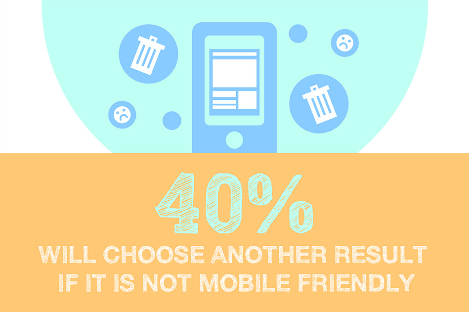 Mobile Marketing Fact: 40% of web visitors will leave unfriendly mobile websites